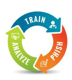 it-support-services-pulse-assure-aware-train-phish-analyze