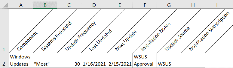 keeping your systems updated - excel