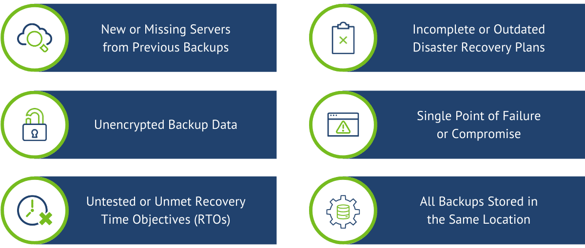backup-recovery image